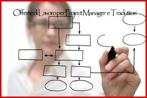 Offerta-Lavoro-Project-Manager
